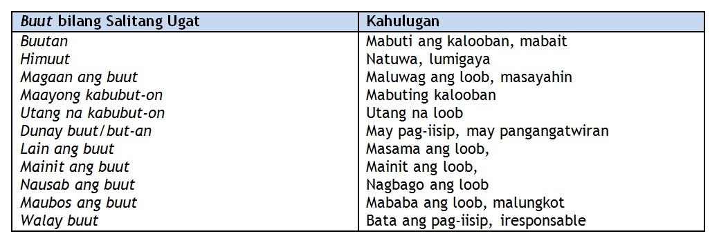 halimbawa ng di pormal na sanaysay sa tagalog Read pov from the story sanaysay sa pag-ibig by tellmewheretostart with 40,068 readsmaraming uri ng pag-ibig sa mundo,pag may pag-ibig na mali sa mata ng.